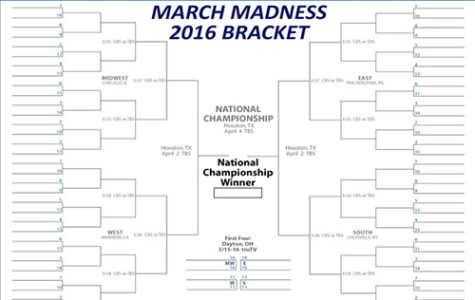 March Madness: May the Odds Ever be in your Favor